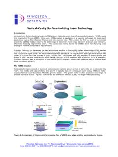 Vertical-Cavity Surface-Emitting Laser Technology