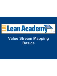 Value Stream Mapping Basics - MIT OpenCourseWare