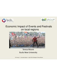 Economic Impact of Events and Festivals on local regions