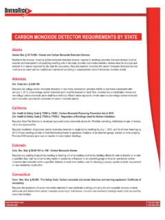 CARBON MONOXIDE DETECTOR REQUIREMENTS BY …