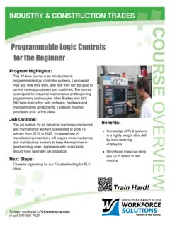 Programmable Logic Controls for the Beginner