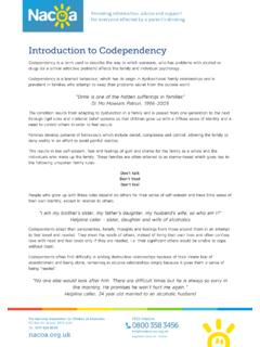 Introduction to Codependency - Nacoa