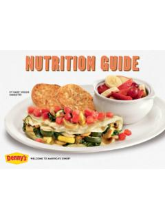 Core Nutrition Guide - Home Page - Denny's