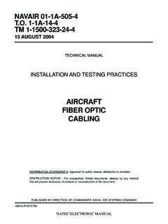 INSTALLATION AND TESTING PRACTICES - …