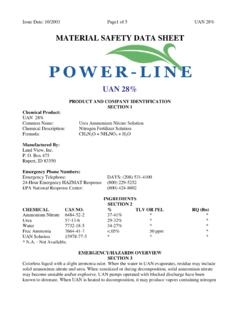 UAN 28% MSDS - powerlineproducts.com