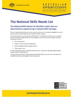 The National Skills Needs List