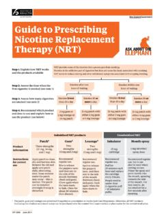 Guide to Prescribing Nicotine Replacement …