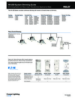 Halo H4 LED System Dimming Guide - Cooper Industries