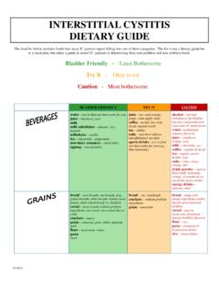 INTERSTITIAL CYSTITIS DIETARY GUIDE - Tulsa OB-GYN ...