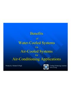for Air-Conditioning Applications