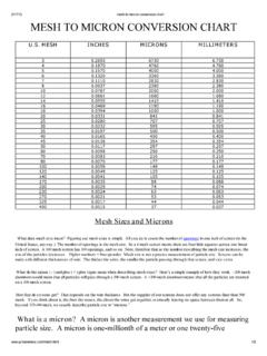 Mesh to Micron Conversion Chart - spma-gold.org