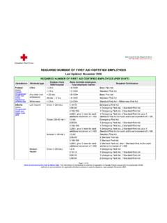 REQUIRED NUMBER OF FIRST AID CERTIFIED …