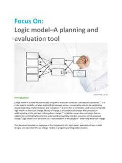 Focus On: Logic model A planning and evaluation tool