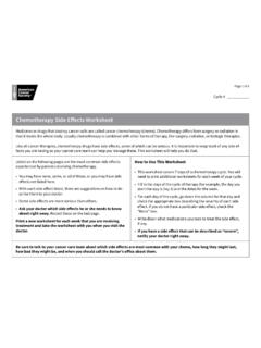 Chemotherapy Side Effects Worksheet