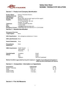 Safety Data Sheet SODIUM THIOSULFATE SOLUTION
