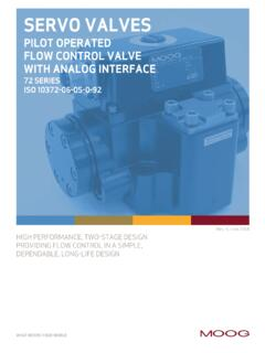 PILOT OPERATED FLOW CONTROL VALVE WITH …