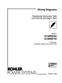 Wiring Diagrams - Kohler Power