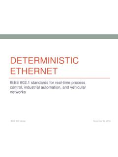 DETERMINISTIC ETHERNET - IEEE 802
