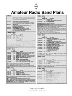 Amateur Radio Band Plans - HFLINK