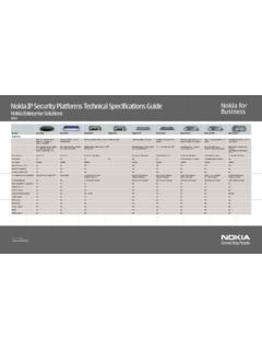 Nokia IP Security Platforms Technical Specifications Guide ...