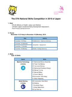 The 57th National Skills Competition in 2019 of Japan