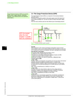 Surge protection devices SPD - Schneider Electric