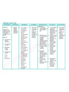 24++ Nursing care plan for osteoporosis pdf info