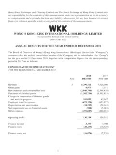 WONG'S KONG KING INTERNATIONAL (HOLDINGS) LIMITED