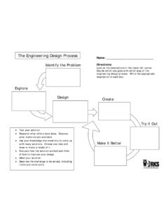 The Engineering Design Process Name: - eGFI - For Teachers