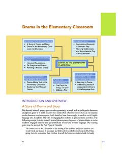 Drama in the Elementary Classroom - Cengage