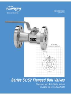 Series 51/52 Flanged Ball Valves - Pneumatic Control