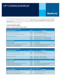 FUSION PROCEDURES - Medtronic