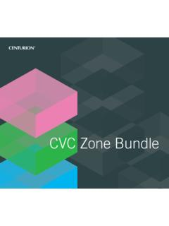 CVC Zone Bundle - Centurion Medical Products