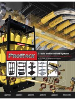 Cradle and Manifold Systems