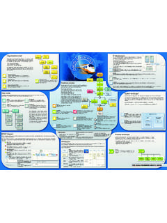 Organizational chart IT Infrastructure