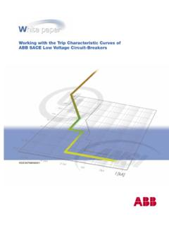 Working with the Trip Characteristic Curves of ABB …