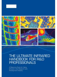 THE ULTIMATE INFRARED HANDBOOK FOR R&D …