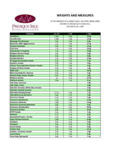 WEIGHTS AND MEASURES - Wine Making Supplies …