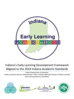 Indiana's Early Learning Development Framework Aligned to ...