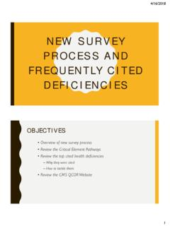NEW SURVEY PROCESS AND FREQUENTLY CITED DEFICIENCIES