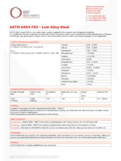 ASTM A694 F65 – Low Alloy Steel - Abbey Forged …