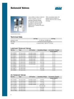 Solenoid Valves - Lincoln Industrial