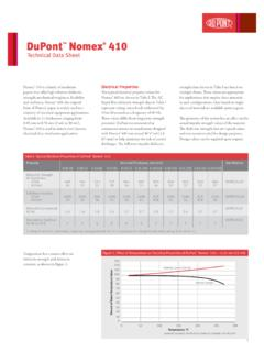 Nomex® Type 410 - Technical Data Sheet - DuPont