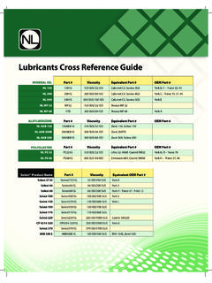 Lubricants Cross Reference Guide - Refrigerants