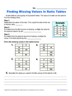 Finding Missing Values in Ratio Tables | 6th Grade Ratio ...