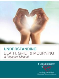 UNDERSTANDING DEATH, GRIEF & MOURNING A …