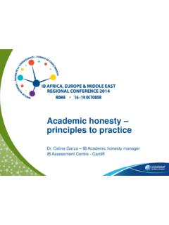 Academic honesty principles to practice