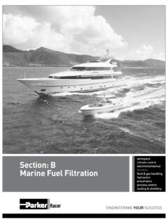 Section: B Marine Fuel Filtration - RG Group