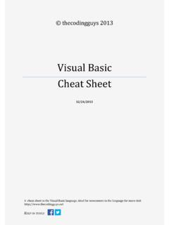 Visual Basic Cheat Sheet - the coding guys