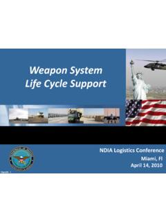 Weapon System Life Cycle Support - ndiastorage.blob.core ...